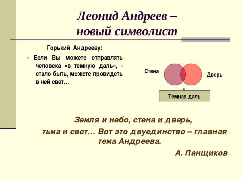Леонид Андреев – новый символист Земля и небо, стена и дверь, тьма и свет… Во...