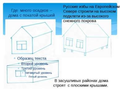 Где много осадков – дома с покатой крышей Русские избы на Европейском Севере ...