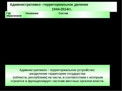 Административно –территориальное деление 1944-2014гг. Административно - терри...