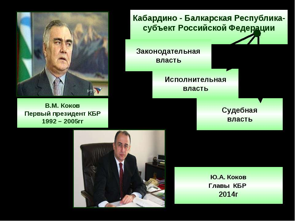 Кабардино - Балкарская Республика- субъект Российской Федерации Законодательн...