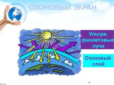ОЗОНОВЫЙ ЭКРАН Ультра- фиолетовые лучи Озоновый слой