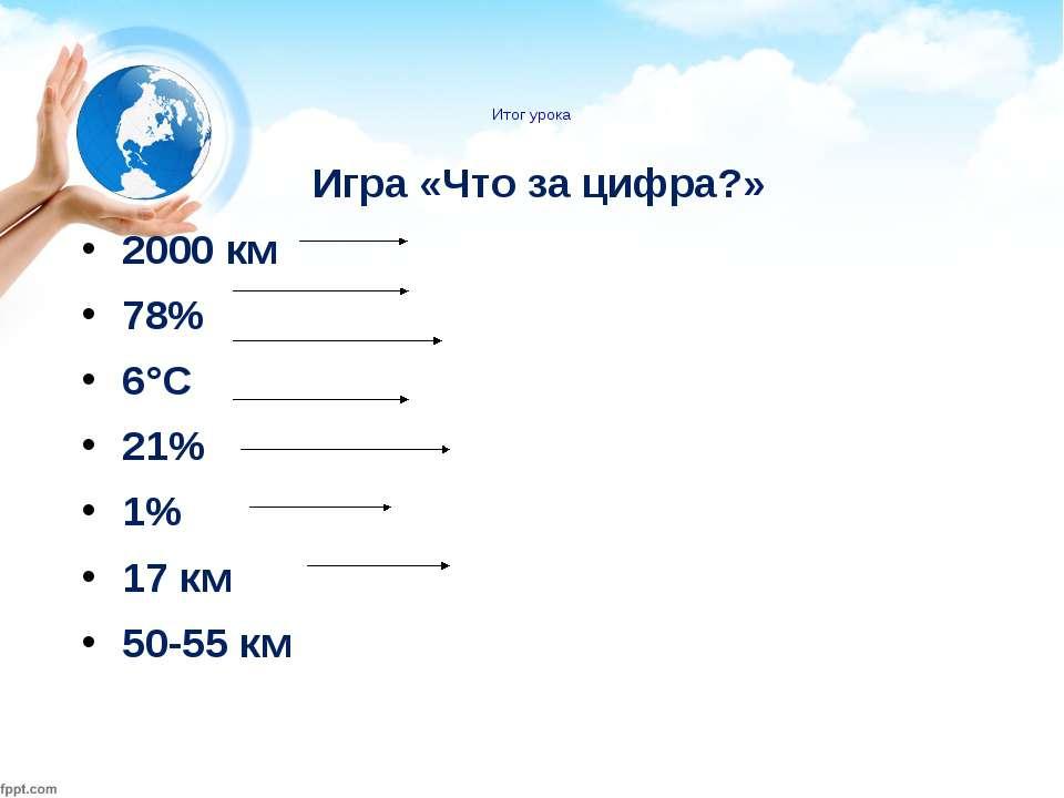 Итог урока Игра «Что за цифра?» 2000 км 78% 6°С 21% 1% 17 км 50-55 км