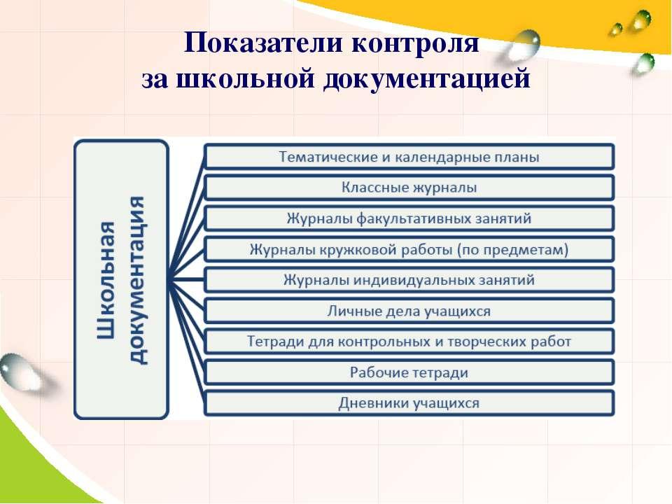 Показатели контроля за школьной документацией