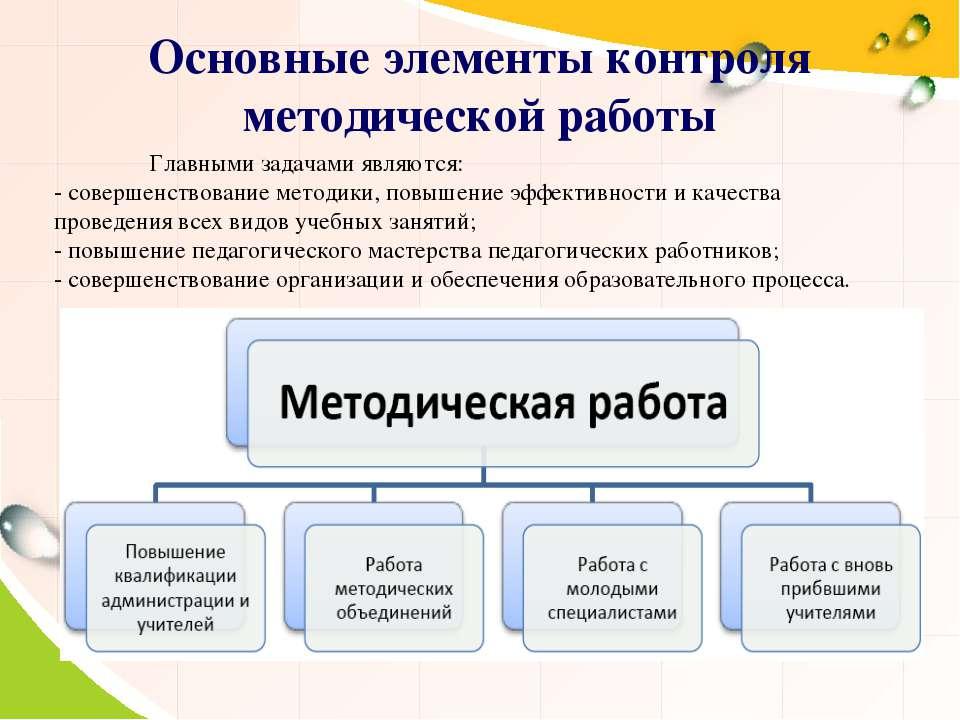 Основные элементы контроля методической работы Главными задачами являются: - ...