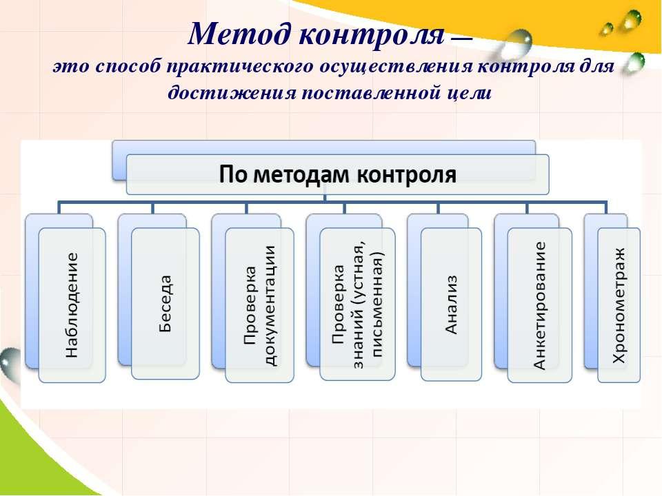 Метод контроля — это способ практического осуществления контроля для достижен...