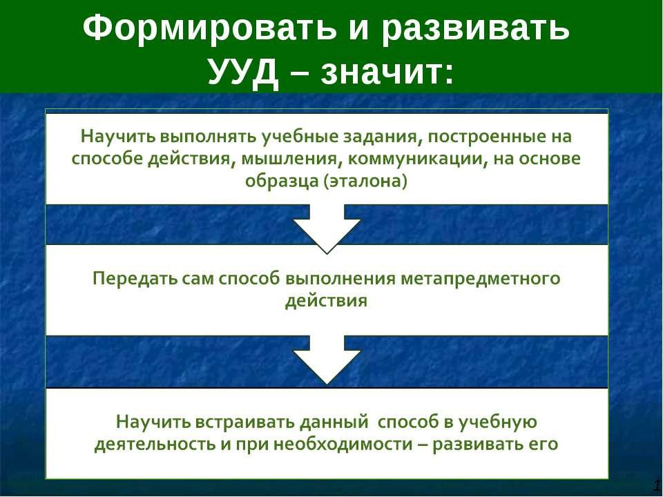 NỘI DUNG 1 Формировать и развивать УУД – значит: