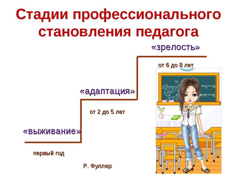 Стадии профессионального становления педагога «адаптация» «выживание» «зрелос...