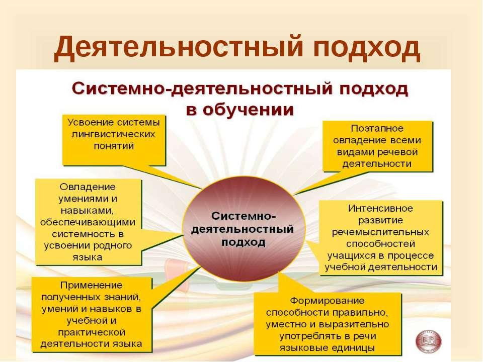 Деятельностный подход Теория деятельности, основанная А.Н. Леонтьевым (или де...