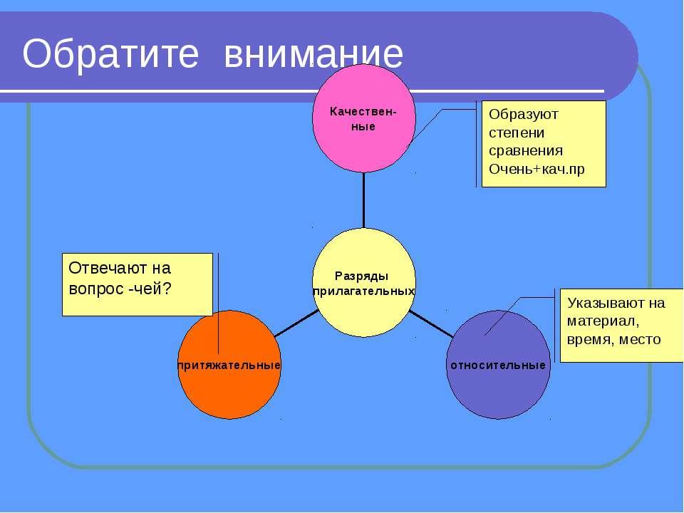 Обратите внимание Образуют степени сравнения Образуют степени сравнения Образ...