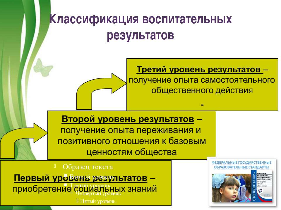 Классификация воспитательных результатов Free Powerpoint Templates Page