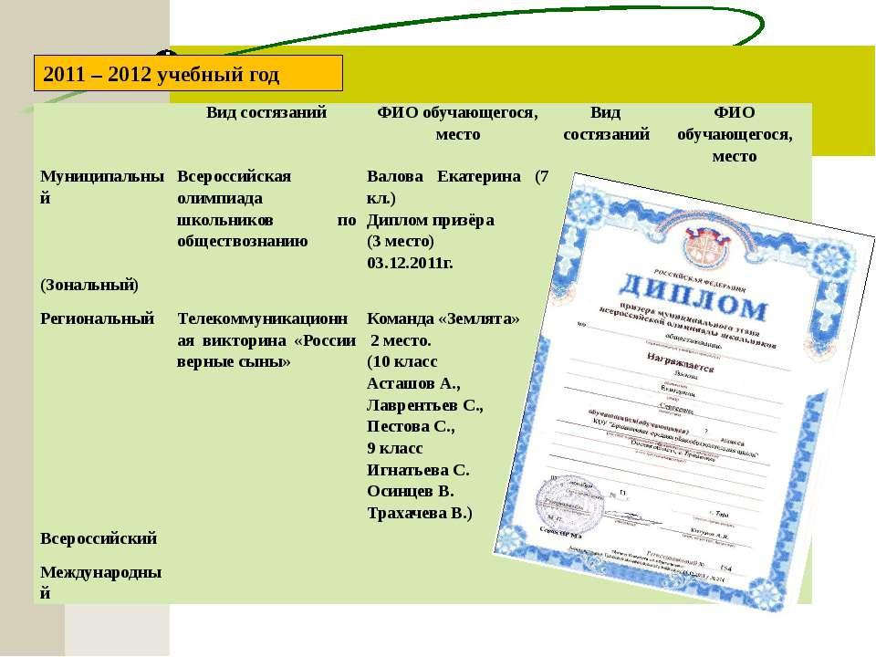2011 – 2012 учебный год Вид состязаний ФИО обучающегося, место Вид состязаний...