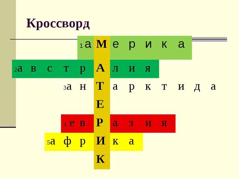 Кроссворд 1 а М е р и к а 2а в с т р А л и я 3а н Т а р к т и д а Е 4 е в Р а...
