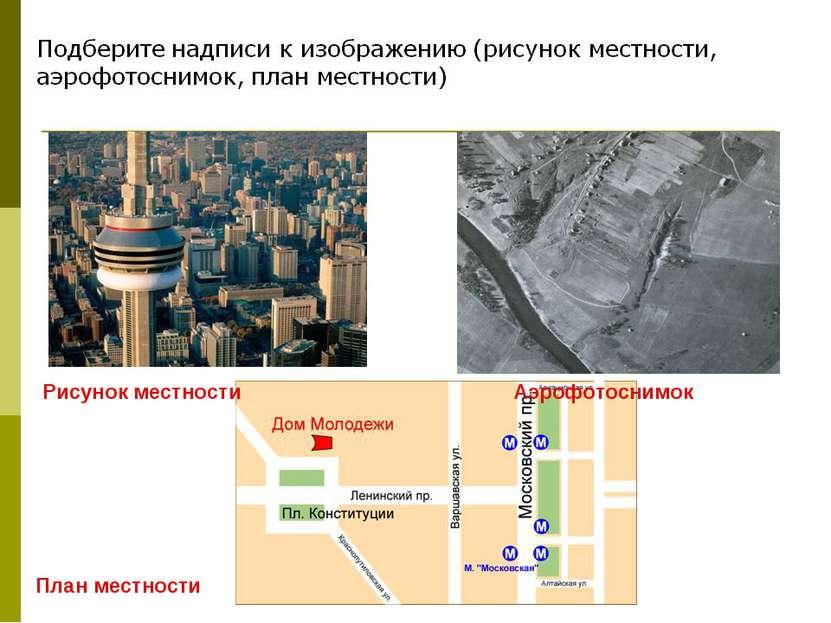 Рисунок местности Аэрофотоснимок План местности