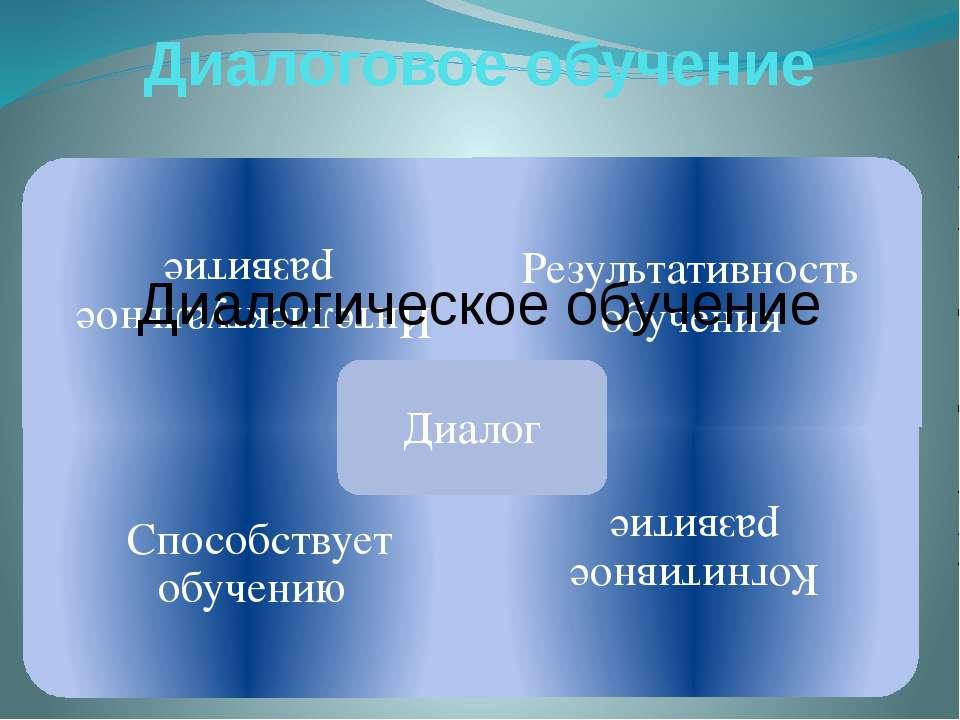 Диалоговое обучение Диалогическое обучение