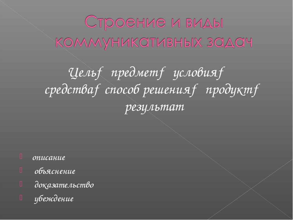 Цель→ предмет→ условия→ средства→способ решения→ продукт→ результат описание ...