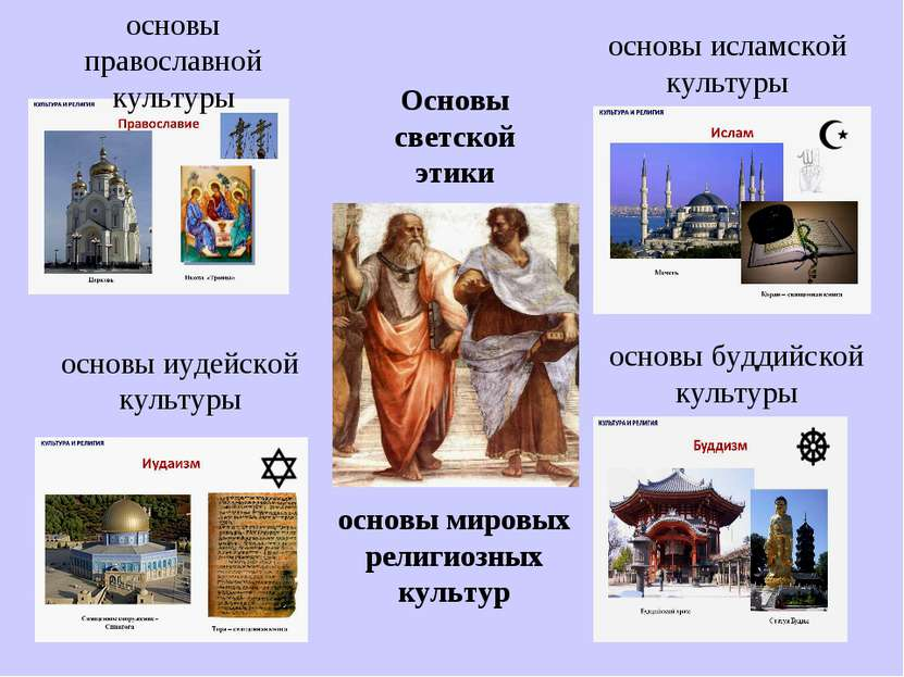 основы православной культуры основы исламской культуры основы буддийской куль...