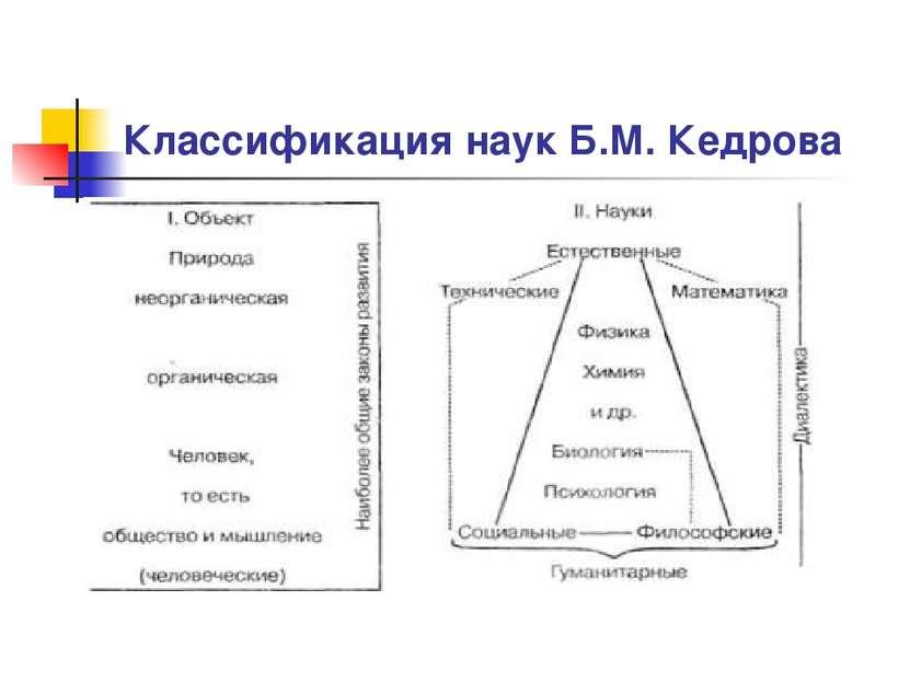 Классификация наук Б.М. Кедрова