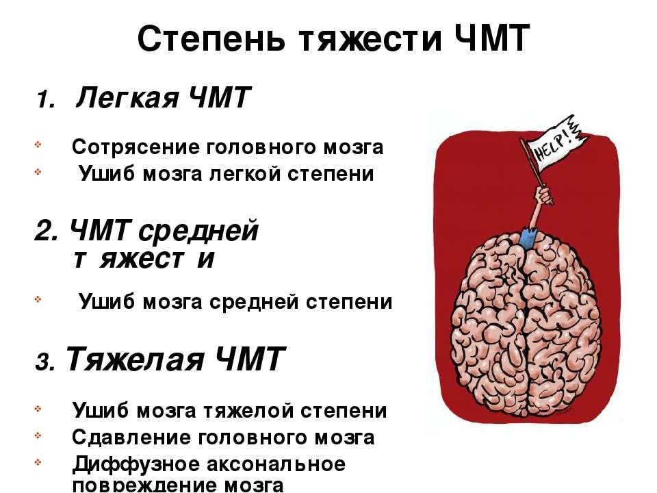 Как лечит сотрясение головного мозга в домашних условиях 591