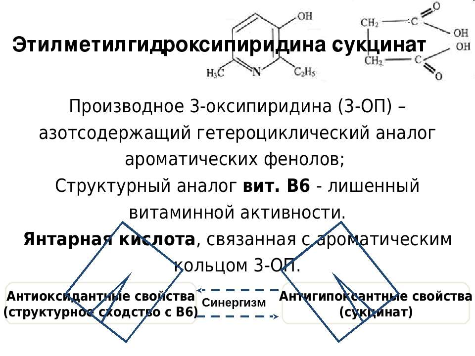 Этилметилгидроксипиридина сукцинат Производное 3-оксипиридина (3-ОП) – азотсо...