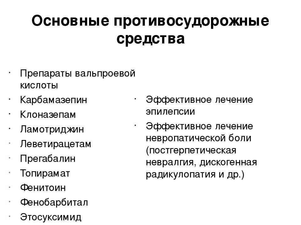 Основные противосудорожные средства Препараты вальпроевой кислоты Карбамазепи...