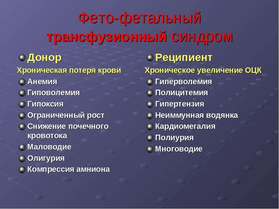 Фето-фетальный трансфузионный синдром Донор Хроническая потеря крови Анемия Г...