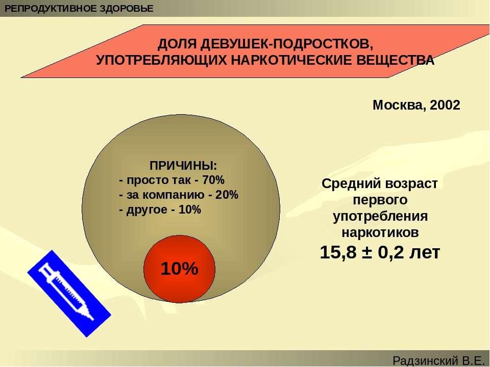 ДОЛЯ ДЕВУШЕК-ПОДРОСТКОВ, УПОТРЕБЛЯЮЩИХ НАРКОТИЧЕСКИЕ ВЕЩЕСТВА 10% Средний воз...