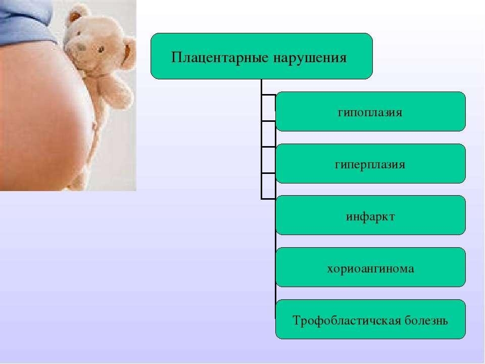 Плацентарные нарушения гипоплазия гиперплазия инфаркт хориоангинома Трофоблас...