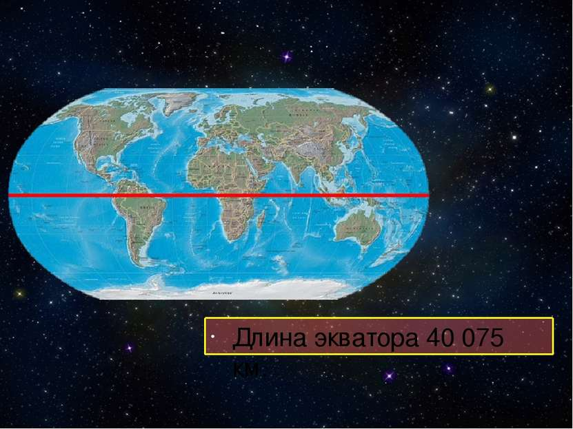 Длина экватора 40 075 км.
