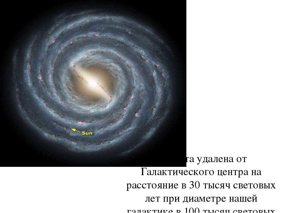 Планета удалена от Галактического центра на расстояние в 30 тысяч световых ле...