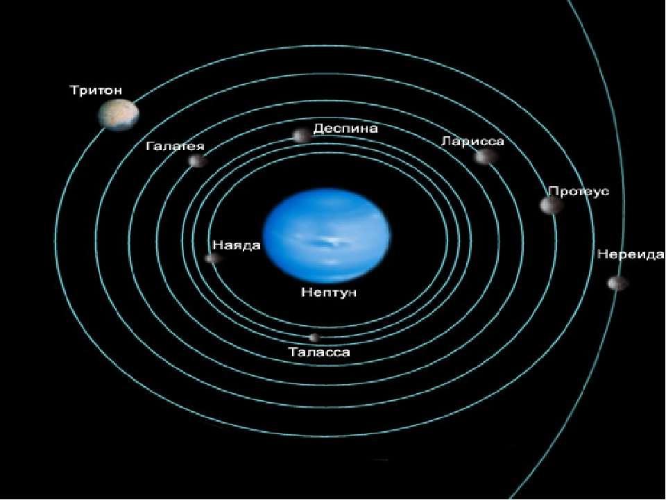 33 спутника (2009 год)