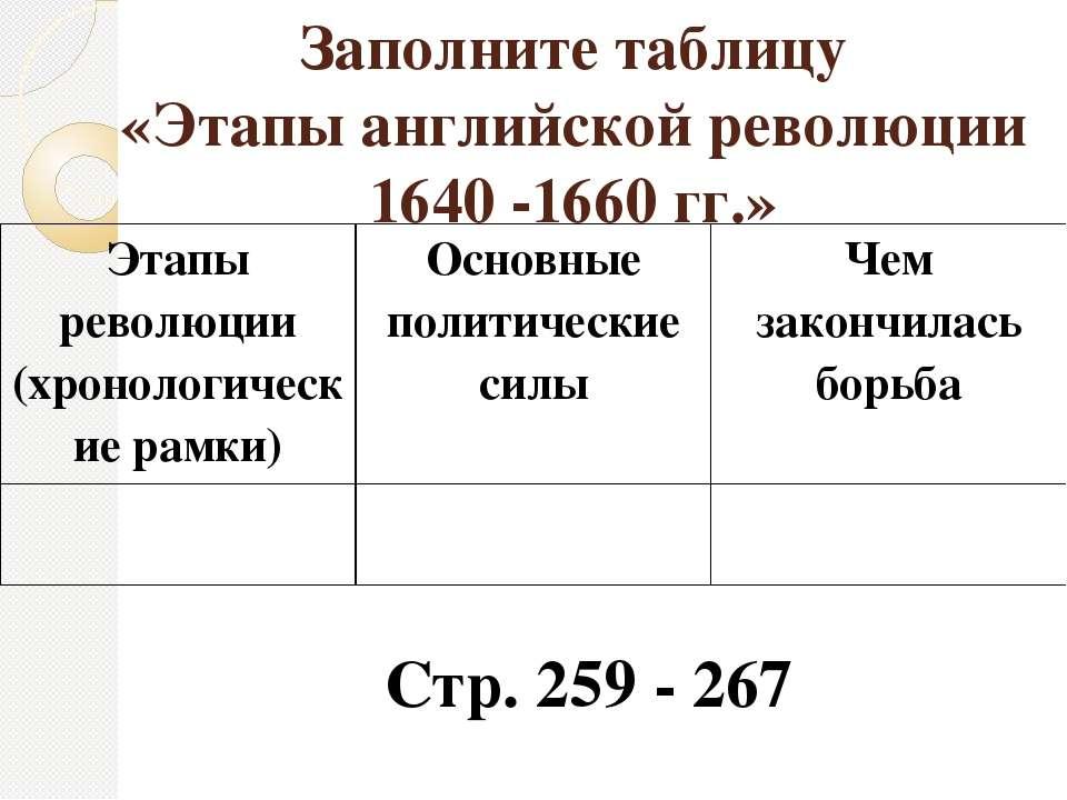 заполните таблицу революция 1848 1849 гг в европе