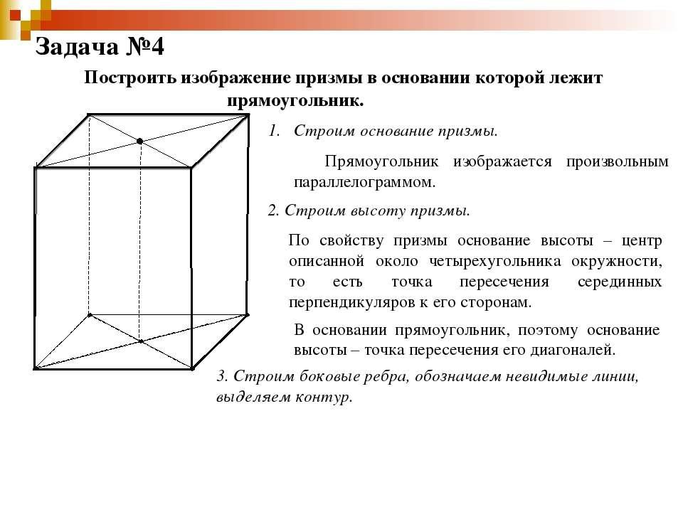 Правильная четырехугольная призма что это такое рисунок