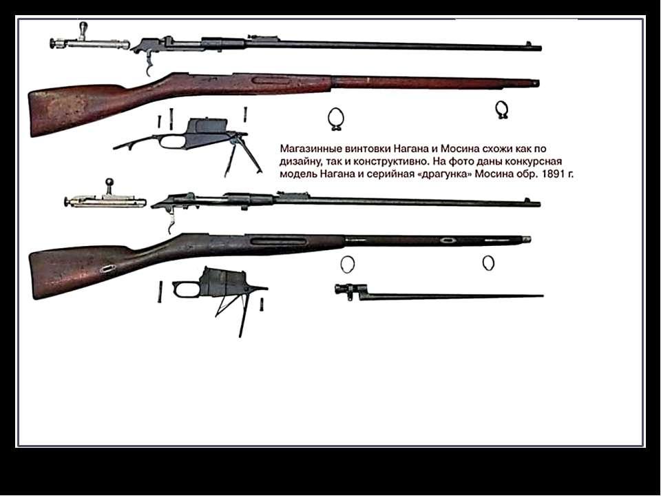 Как сделана винтовка мосина 91