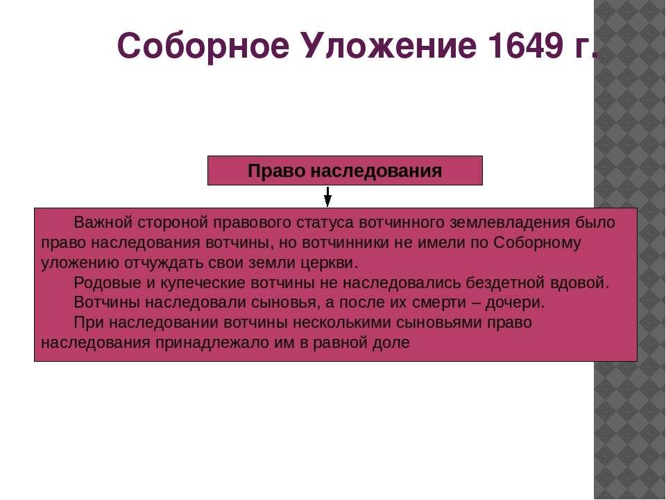 семейное право в 18 в россии Думаю