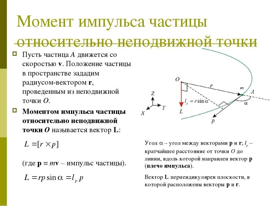 Момент импульса частицы относительно неподвижной точки Пусть частица A движет...