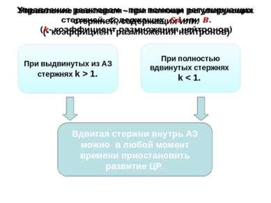 Модели ядерных реакторов : - Гомогенные реакторы (в АЗ - смесь ядерного топли...