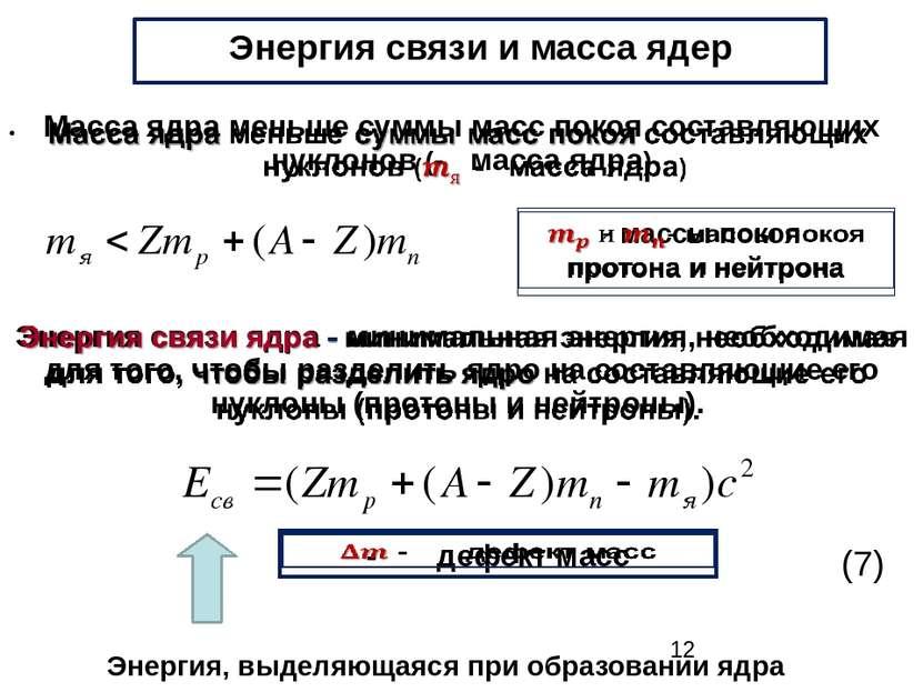 Энергия связи и масса ядер (7) Энергия, выделяющаяся при образовании ядра