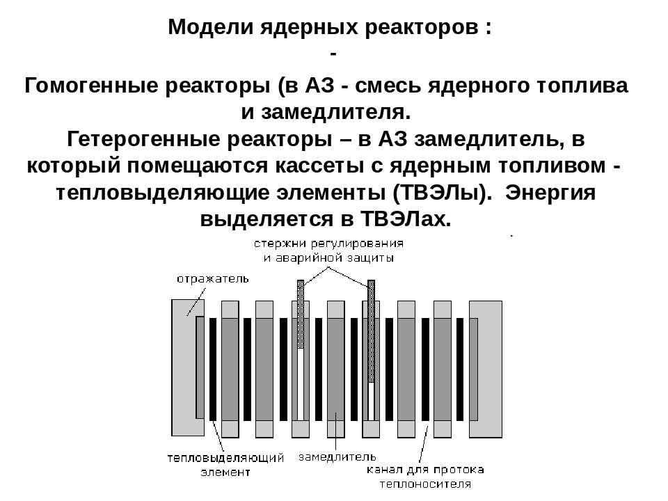 Реакторы типа ВВРд (PWR)- водоводяной реактор (строится в Беларуси)