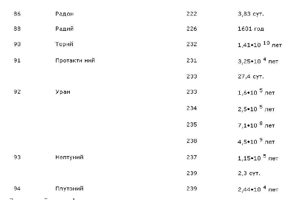 …это - число распадов, происходящих в нем в единицу времени. (3)