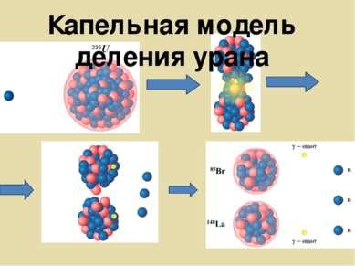 Капельная модель деления урана