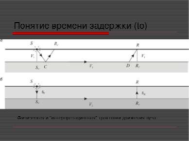 """Понятие времени задержки (to) Физическая и """"интерпретационная"""" трактовки движ..."""