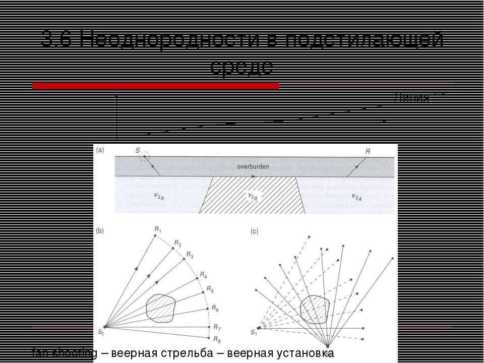 3.6 Неоднородности в подстилающей среде fan shooting – веерная стрельба – вее...