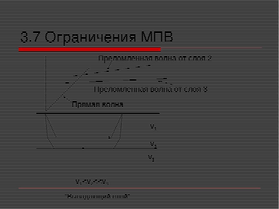 """3.7 Ограничения МПВ """"Выпадающий слой"""""""
