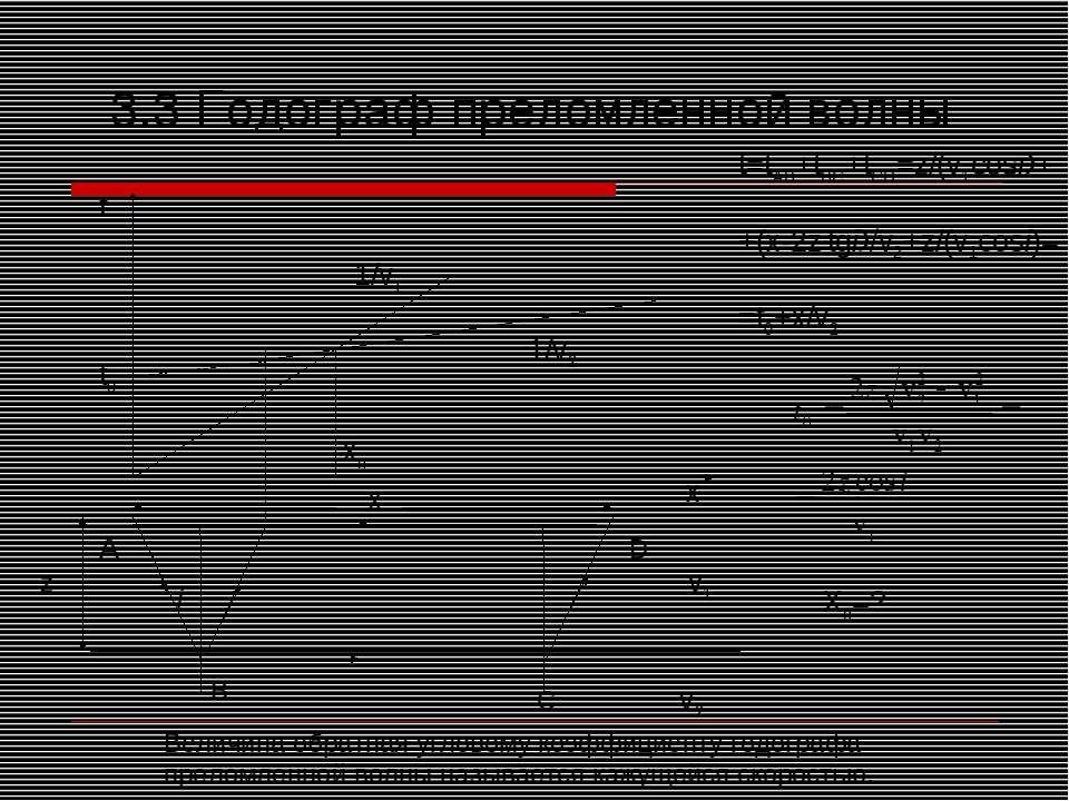 3.3 Годограф преломленной волны A B C D i z x v1 v2 x t t0 1/v2 1/v1 t=tAB+tB...