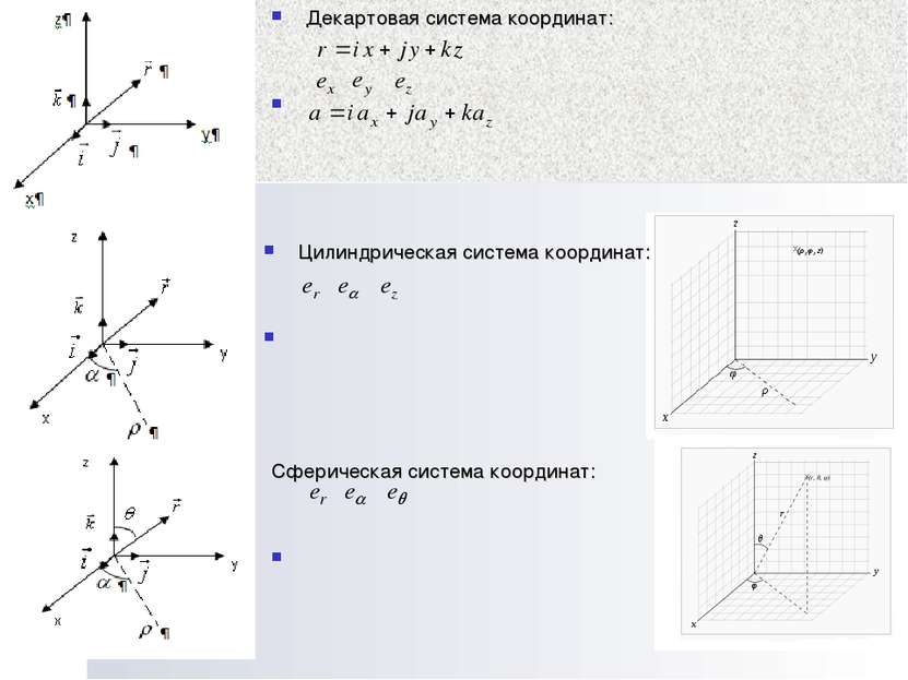 Декартовая система координат: Цилиндрическая система координат: Cферическая с...