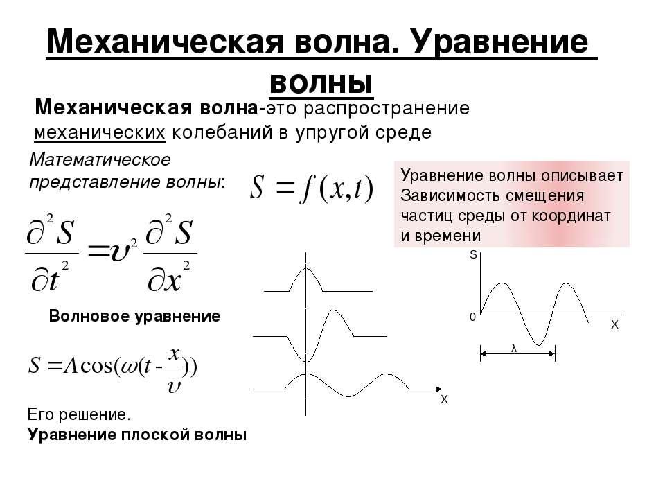 Механическая волна. Уравнение волны Механическая волна-это распространение ме...