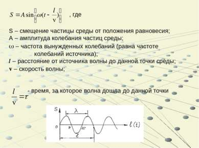 S – смещение частицы среды от положения равновесия; А – амплитуда колебания ч...