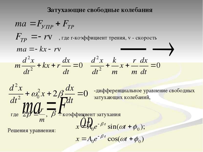 Затухающие свободные колебания , где r-коэффициент трения, v - скорость – коэ...