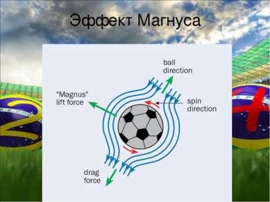 Эффект Магнуса