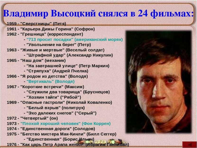 """Владимир Высоцкий снялся в 24 фильмах: 1959 - """"Сверстницы"""" (Петя) 1961 - """"Кар..."""